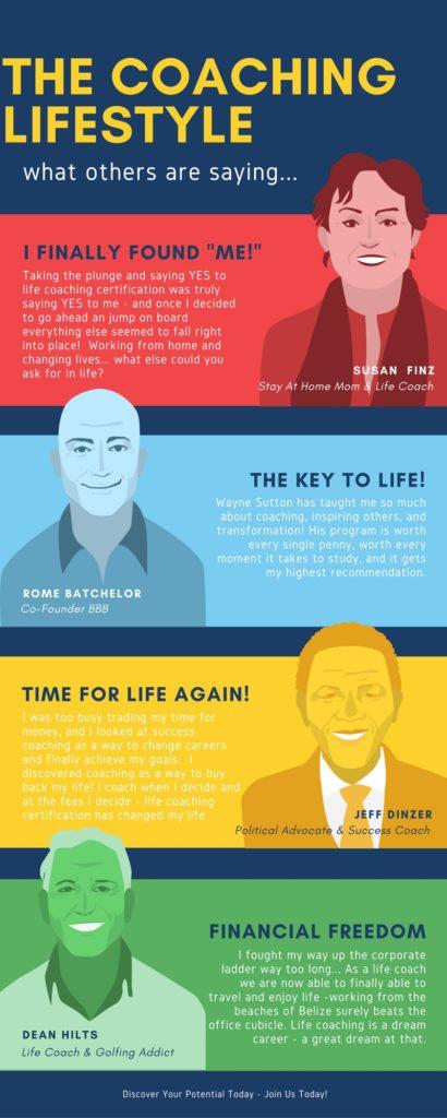 The coachinglifestyle